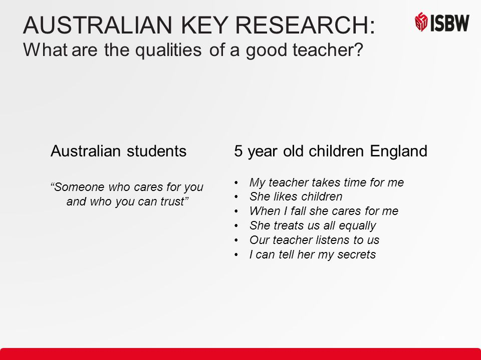 "AUSTRALIAN KEY RESEARCH: What are the qualities of a good teacher? 19 Australian students ""Someone who cares for you and who you can trust"" 5 year old"