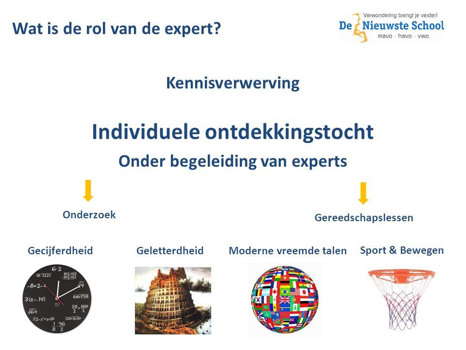 Kennisverwerving Individuele ontdekkingstocht Onderzoek GeletterdheidGecijferdheid Moderne vreemde talen Gereedschapslessen Onder begeleiding van experts Sport & Bewegen Wat is de rol van de expert?
