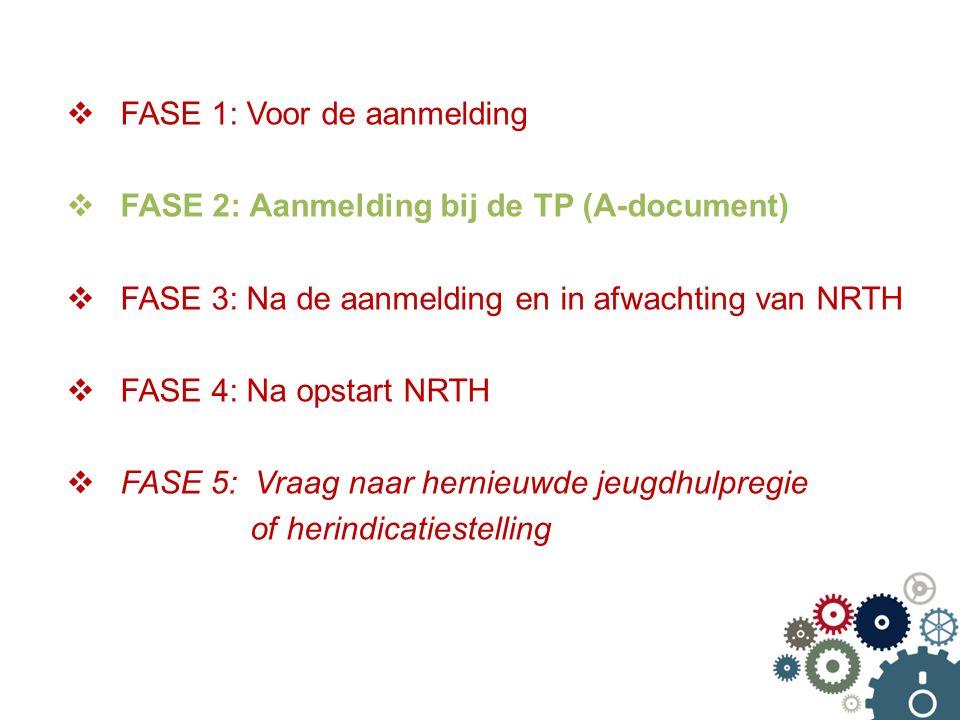  FASE 1: Voor de aanmelding  FASE 2: Aanmelding bij de TP (A-document)  FASE 3: Na de aanmelding en in afwachting van NRTH  FASE 4: Na opstart NRT