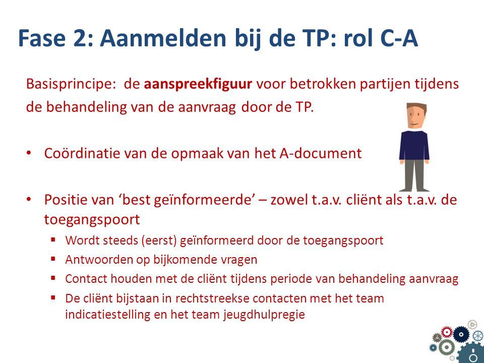 Fase 2: Aanmelden bij de TP: rol C-A Basisprincipe: de aanspreekfiguur voor betrokken partijen tijdens de behandeling van de aanvraag door de TP. Coör