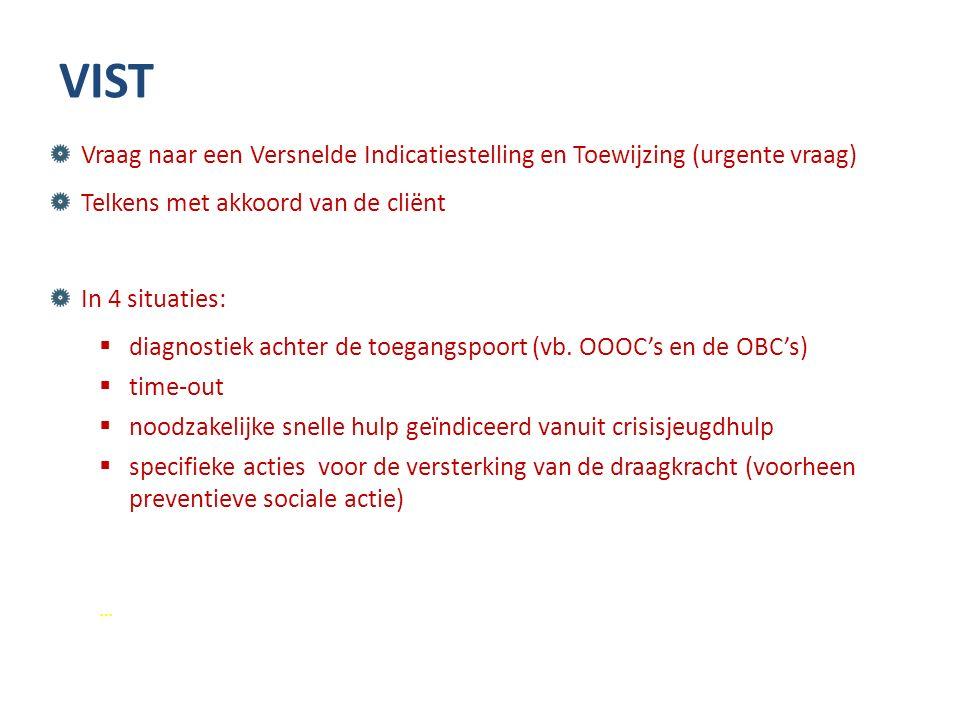 Vraag naar een Versnelde Indicatiestelling en Toewijzing (urgente vraag) Telkens met akkoord van de cliënt In 4 situaties:  diagnostiek achter de toe