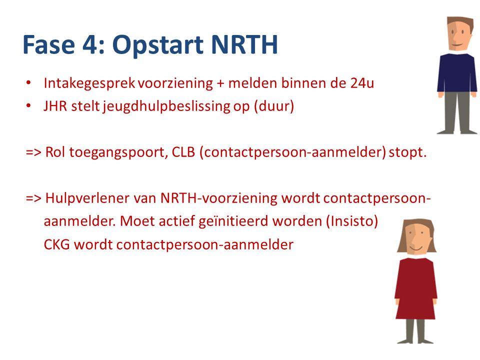 Fase 4: Opstart NRTH Intakegesprek voorziening + melden binnen de 24u JHR stelt jeugdhulpbeslissing op (duur) => Rol toegangspoort, CLB (contactpersoo
