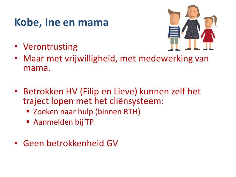 Verontrusting Maar met vrijwilligheid, met medewerking van mama. Betrokken HV (Filip en Lieve) kunnen zelf het traject lopen met het cliënsysteem:  Z