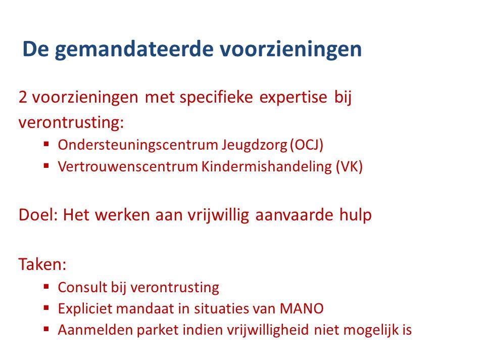 De gemandateerde voorzieningen 2 voorzieningen met specifieke expertise bij verontrusting:  Ondersteuningscentrum Jeugdzorg (OCJ)  Vertrouwenscentru
