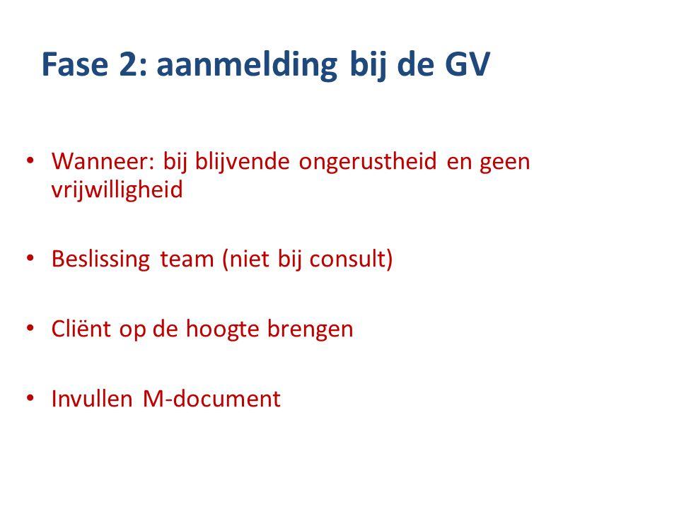 Fase 2: aanmelding bij de GV Wanneer: bij blijvende ongerustheid en geen vrijwilligheid Beslissing team (niet bij consult) Cliënt op de hoogte brengen