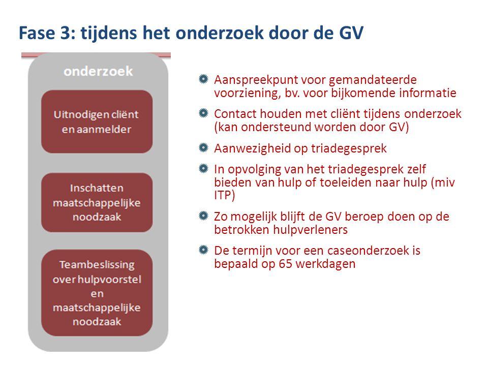 Fase 3: tijdens het onderzoek door de GV Aanspreekpunt voor gemandateerde voorziening, bv. voor bijkomende informatie Contact houden met cliënt tijden
