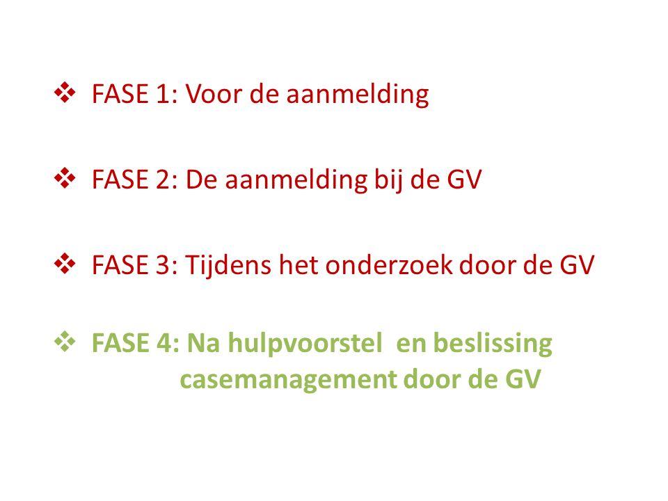  FASE 1: Voor de aanmelding  FASE 2: De aanmelding bij de GV  FASE 3: Tijdens het onderzoek door de GV  FASE 4: Na hulpvoorstel en beslissing case
