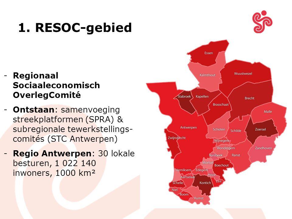 1. RESOC-gebied -Regionaal Sociaaleconomisch OverlegComité -Ontstaan: samenvoeging streekplatformen (SPRA) & subregionale tewerkstellings- comités (ST