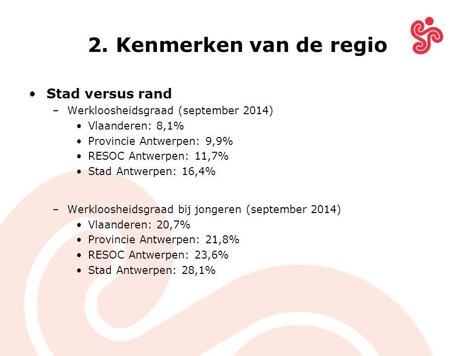 2. Kenmerken van de regio Stad versus rand –Werkloosheidsgraad (september 2014) Vlaanderen: 8,1% Provincie Antwerpen: 9,9% RESOC Antwerpen: 11,7% Stad
