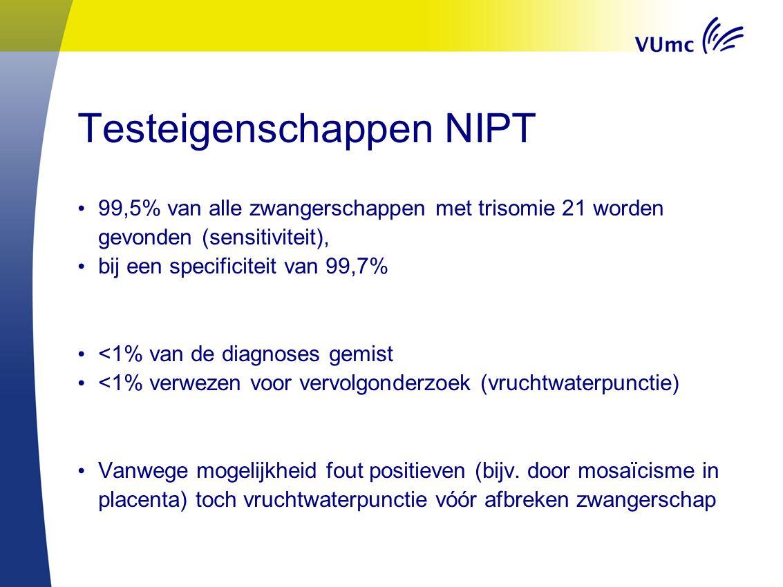 Testeigenschappen NIPT 99,5% van alle zwangerschappen met trisomie 21 worden gevonden (sensitiviteit), bij een specificiteit van 99,7% <1% van de diagnoses gemist <1% verwezen voor vervolgonderzoek (vruchtwaterpunctie) Vanwege mogelijkheid fout positieven (bijv.