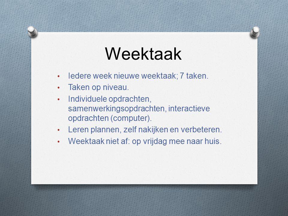 Weektaak Iedere week nieuwe weektaak; 7 taken. Taken op niveau.