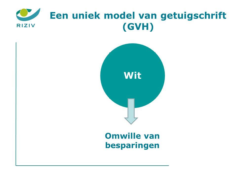 Een uniek model van getuigschrift (GVH) Wit Omwille van besparingen