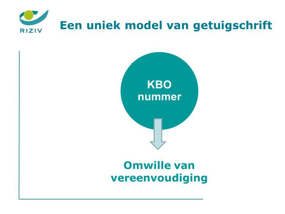 Omwille van vereenvoudiging KBO nummer Een uniek model van getuigschrift