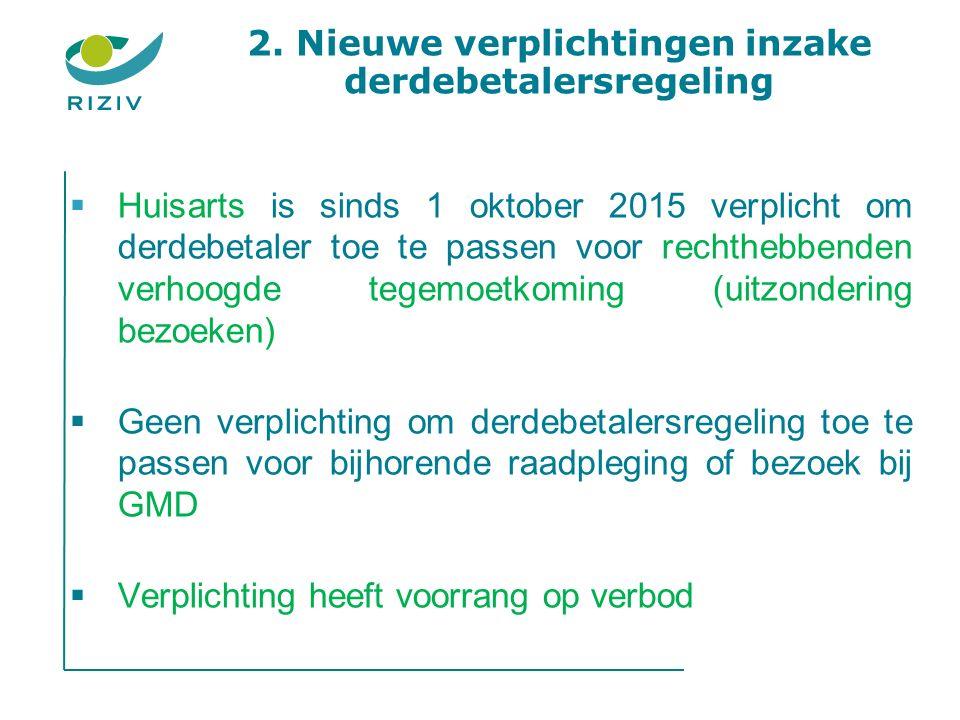  Huisarts is sinds 1 oktober 2015 verplicht om derdebetaler toe te passen voor rechthebbenden verhoogde tegemoetkoming (uitzondering bezoeken)  Geen verplichting om derdebetalersregeling toe te passen voor bijhorende raadpleging of bezoek bij GMD  Verplichting heeft voorrang op verbod 2.