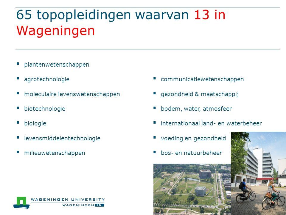 Wageningen University Studiefinanciering Hoger Onderwijs Bedragen: per 01-09-2014 InwonendUitwonend Basisbeurs€ 100,25€ 279,14 Aanvullende beurs€ 239,30€ 260,19 Rentedragende lening€ 293,89€ 293,89 Collegegeldkrediet€ 158,83 € 158,83 ------------ Totaal€ 792,27€ 992,05