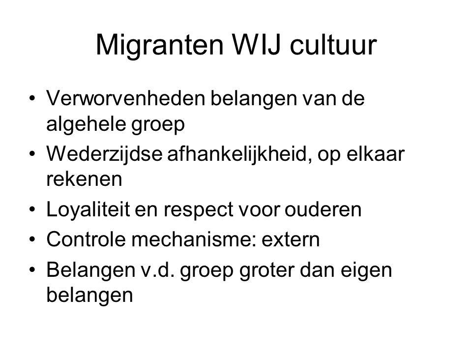 Migranten WIJ cultuur Verworvenheden belangen van de algehele groep Wederzijdse afhankelijkheid, op elkaar rekenen Loyaliteit en respect voor ouderen Controle mechanisme: extern Belangen v.d.