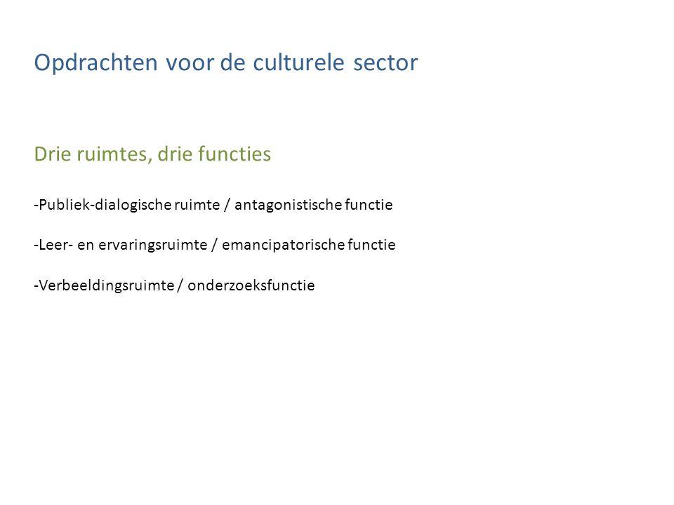 Opdrachten voor de culturele sector Drie ruimtes, drie functies -Publiek-dialogische ruimte / antagonistische functie -Leer- en ervaringsruimte / emancipatorische functie -Verbeeldingsruimte / onderzoeksfunctie