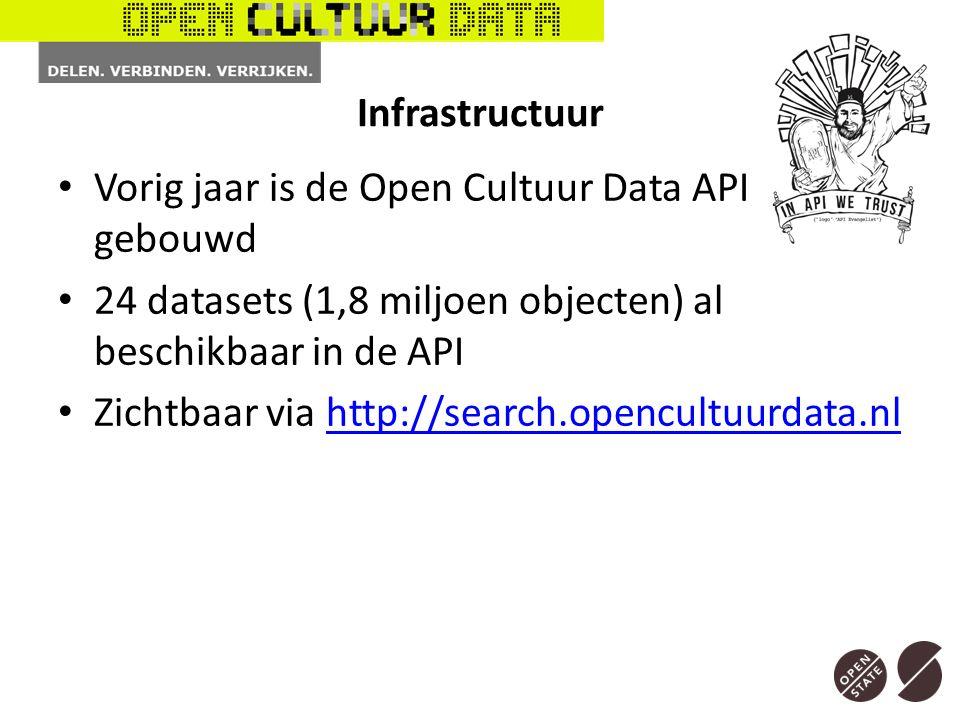 Infrastructuur Vorig jaar is de Open Cultuur Data API gebouwd 24 datasets (1,8 miljoen objecten) al beschikbaar in de API Zichtbaar via http://search.opencultuurdata.nlhttp://search.opencultuurdata.nl