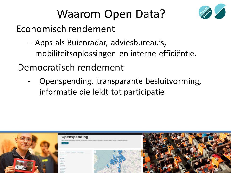 Waarom Open Data.