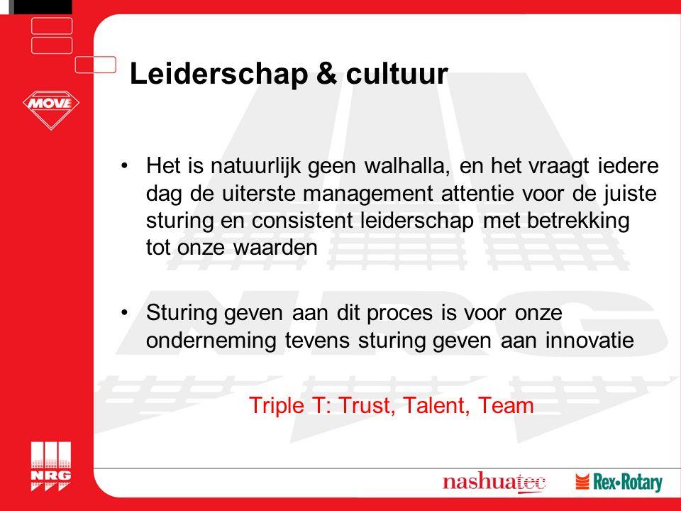 Leiderschap & cultuur Het is natuurlijk geen walhalla, en het vraagt iedere dag de uiterste management attentie voor de juiste sturing en consistent leiderschap met betrekking tot onze waarden Sturing geven aan dit proces is voor onze onderneming tevens sturing geven aan innovatie Triple T: Trust, Talent, Team
