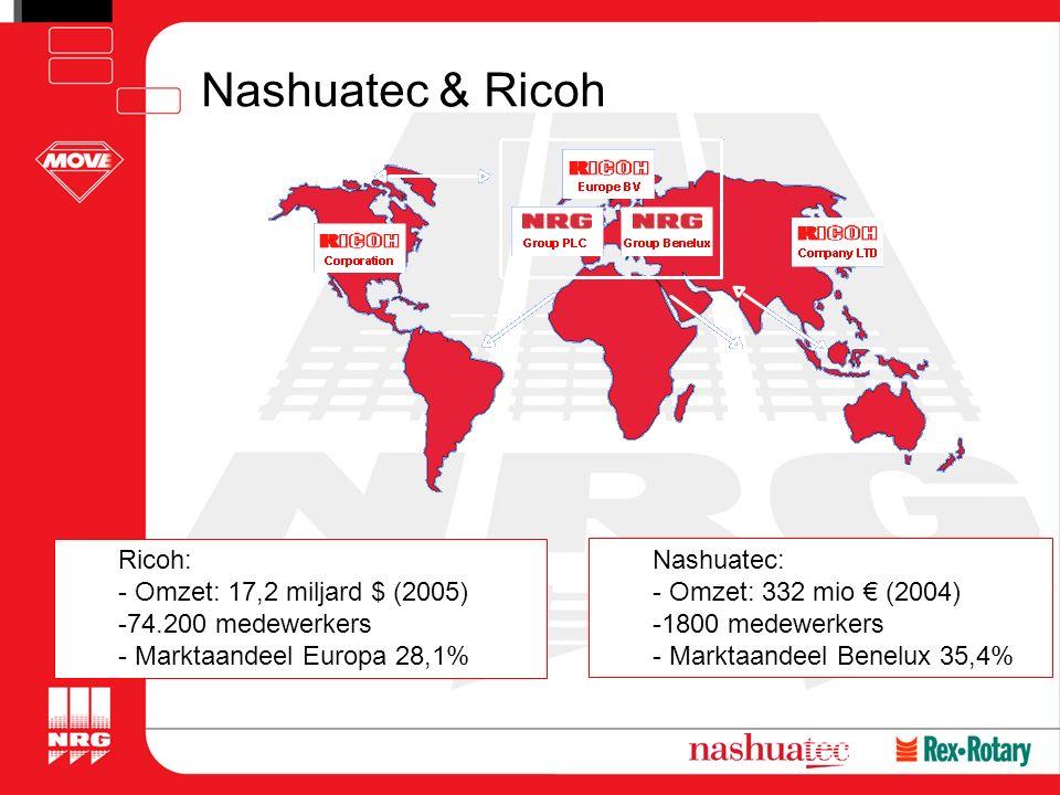 Nashuatec & Ricoh Ricoh: - Omzet: 17,2 miljard $ (2005) -74.200 medewerkers - Marktaandeel Europa 28,1% Nashuatec: - Omzet: 332 mio € (2004) -1800 medewerkers - Marktaandeel Benelux 35,4%