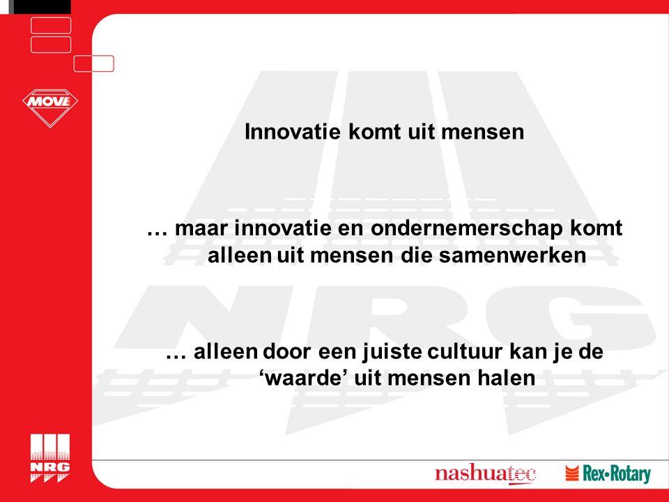 Nashuatec Benelux anno 2005 Historisch gebaseerd op een Amerikaanse bedrijfscultuur (Nashua corporation) Eind jaren '80 samengevoegd in een Benelux organisatie met Nederlanders, Belgen en Luxemburgers In 1995 overgenomen door een Japanse onderneming met andere management waarden