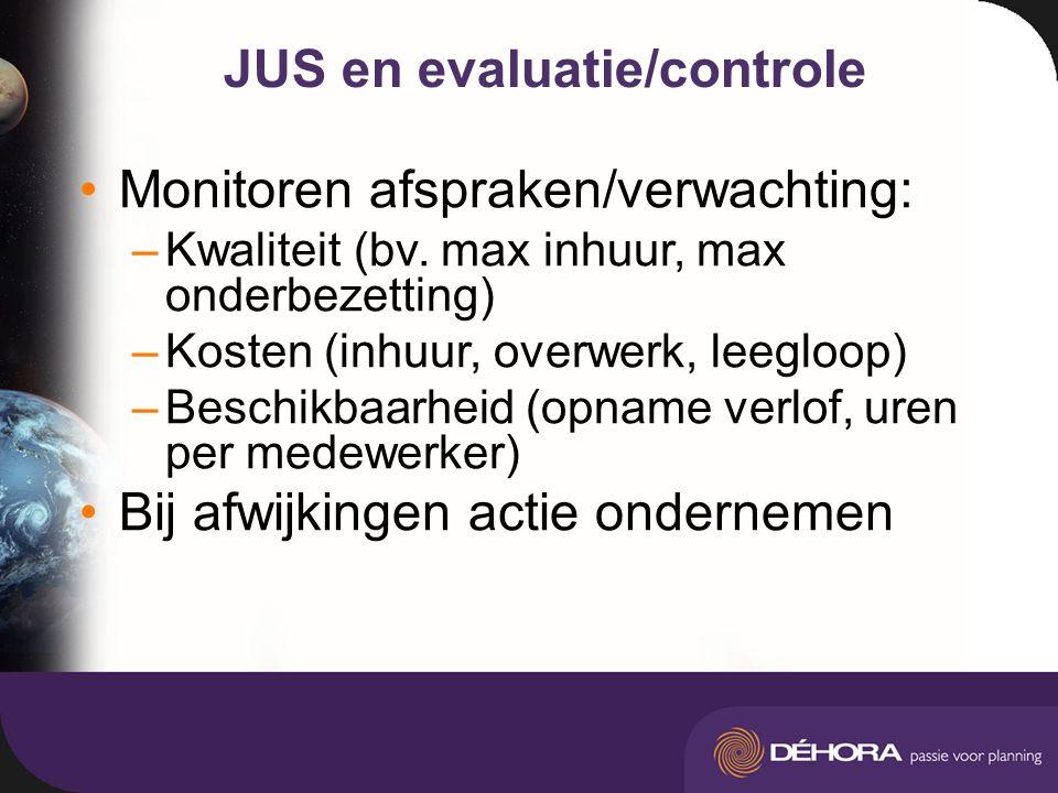 JUS en evaluatie/controle Monitoren afspraken/verwachting: –Kwaliteit (bv. max inhuur, max onderbezetting) –Kosten (inhuur, overwerk, leegloop) –Besch