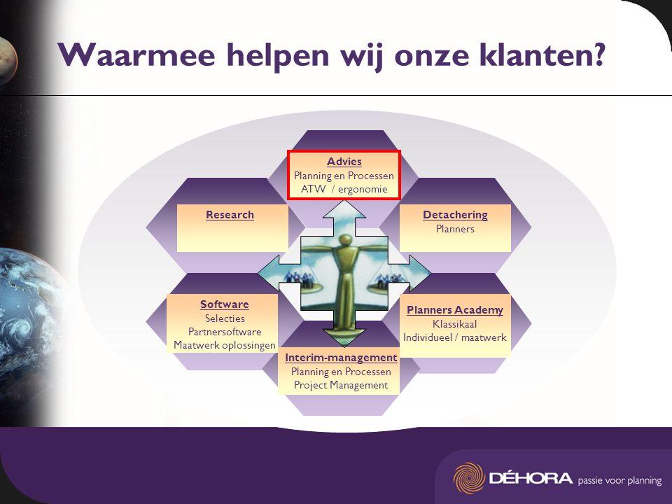 Waarmee helpen wij onze klanten? b Software Selecties Partnersoftware Maatwerk oplossingen Advies Planning en Processen ATW / ergonomie ResearchDetach