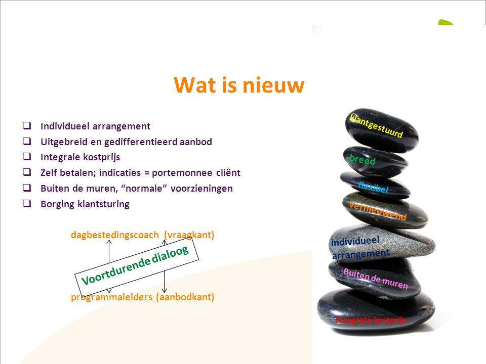 Wat is nieuw  Individueel arrangement  Uitgebreid en gedifferentieerd aanbod  Integrale kostprijs  Zelf betalen; indicaties = portemonnee cliënt 