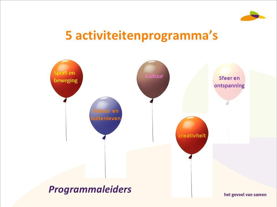 5 activiteitenprogramma's Programmaleiders Sport en beweging Natuur en buitenleven Cultuur creativiteit Sfeer en ontspanning