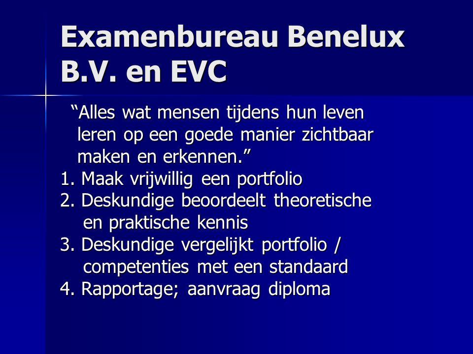 Examenbureau Benelux B.V.