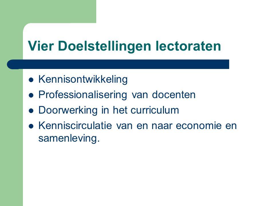 Vier Doelstellingen lectoraten Kennisontwikkeling Professionalisering van docenten Doorwerking in het curriculum Kenniscirculatie van en naar economie en samenleving.