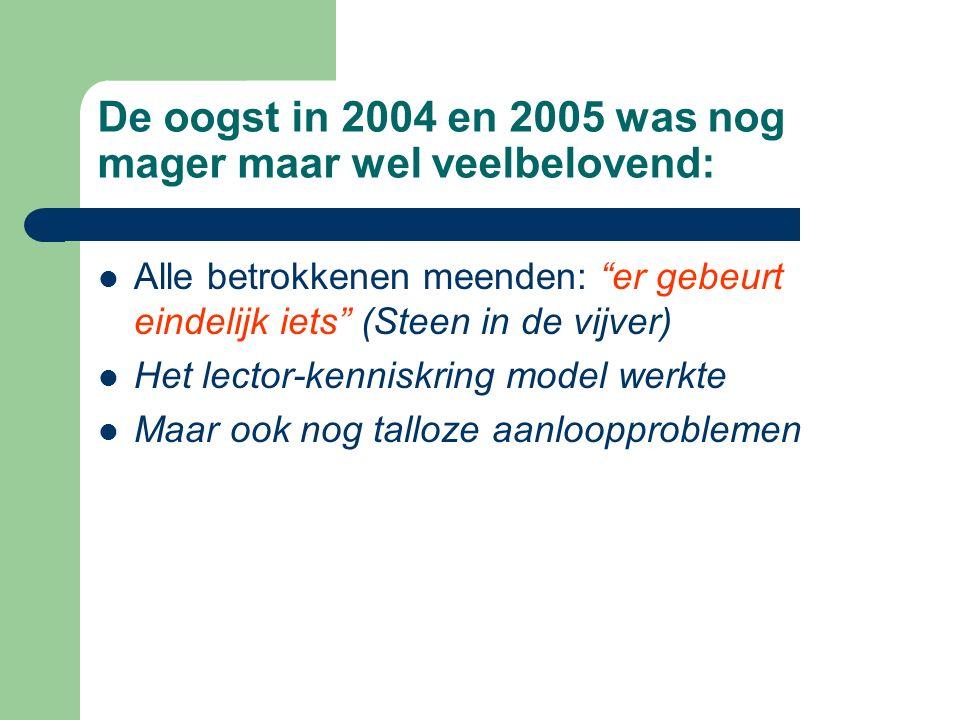 De oogst in 2004 en 2005 was nog mager maar wel veelbelovend: Alle betrokkenen meenden: er gebeurt eindelijk iets (Steen in de vijver) Het lector-kenniskring model werkte Maar ook nog talloze aanloopproblemen