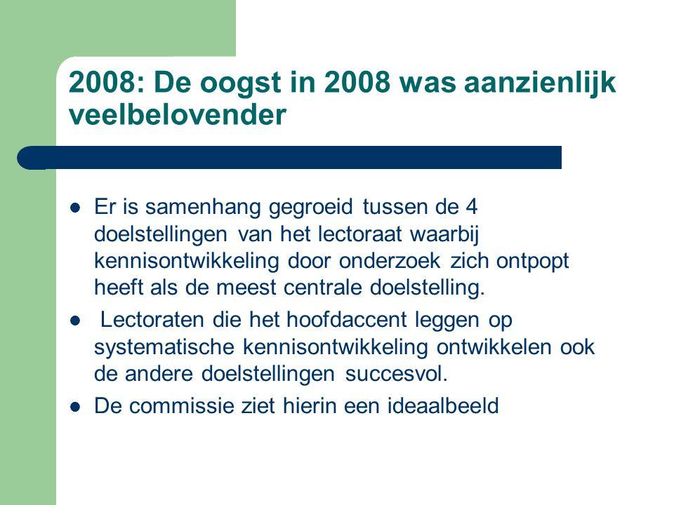 2008: De oogst in 2008 was aanzienlijk veelbelovender Er is samenhang gegroeid tussen de 4 doelstellingen van het lectoraat waarbij kennisontwikkeling door onderzoek zich ontpopt heeft als de meest centrale doelstelling.
