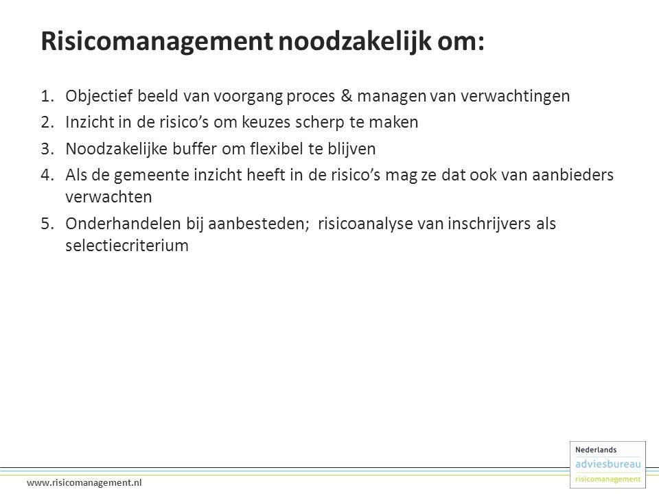 13 www.risicomanagement.nl 1.Objectief beeld van voorgang proces & managen van verwachtingen 2.Inzicht in de risico's om keuzes scherp te maken 3.Noodzakelijke buffer om flexibel te blijven 4.Als de gemeente inzicht heeft in de risico's mag ze dat ook van aanbieders verwachten 5.Onderhandelen bij aanbesteden; risicoanalyse van inschrijvers als selectiecriterium Risicomanagement noodzakelijk om: