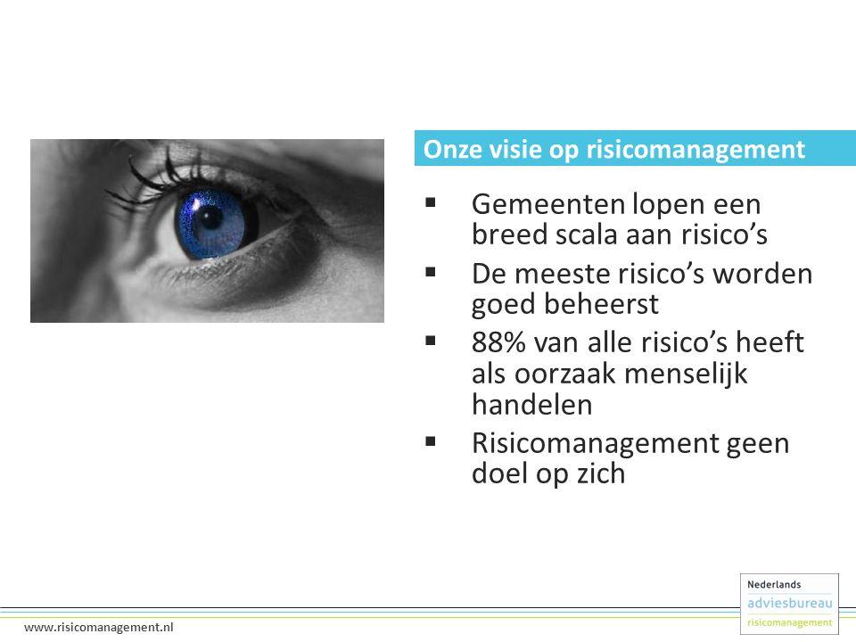 3 www.risicomanagement.nl  Gemeenten lopen een breed scala aan risico's  De meeste risico's worden goed beheerst  88% van alle risico's heeft als oorzaak menselijk handelen  Risicomanagement geen doel op zich Onze visie op risicomanagement