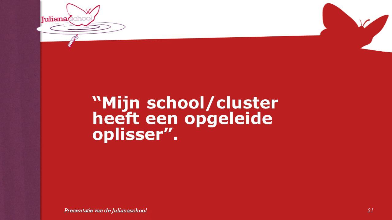"""""""Mijn school/cluster heeft een opgeleide oplisser"""". 21 Presentatie van de Julianaschool"""