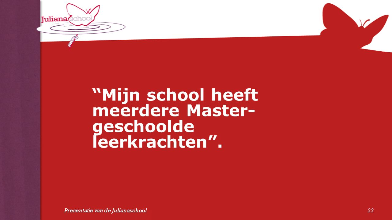 """""""Mijn school heeft meerdere Master- geschoolde leerkrachten"""". 23 Presentatie van de Julianaschool"""