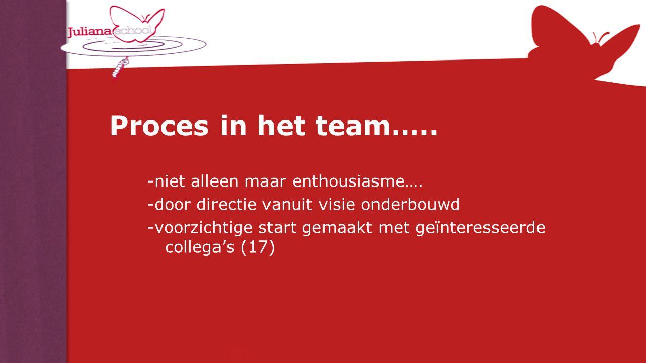 Proces in het team….. -niet alleen maar enthousiasme…. -door directie vanuit visie onderbouwd -voorzichtige start gemaakt met geïnteresseerde collega'