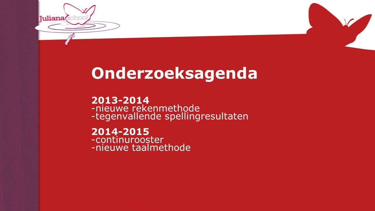 Onderzoeksagenda 2013-2014 -nieuwe rekenmethode -tegenvallende spellingresultaten 2014-2015 -continurooster -nieuwe taalmethode