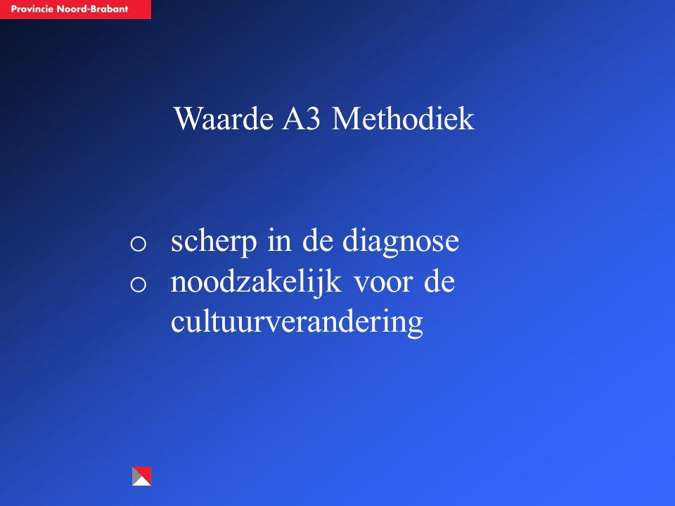 Waarde A3 Methodiek o scherp in de diagnose o noodzakelijk voor de cultuurverandering