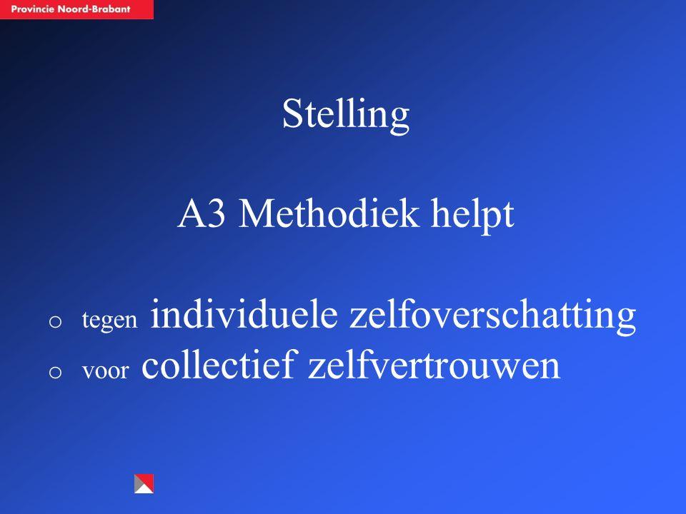 Stelling A3 Methodiek helpt o tegen individuele zelfoverschatting o voor collectief zelfvertrouwen