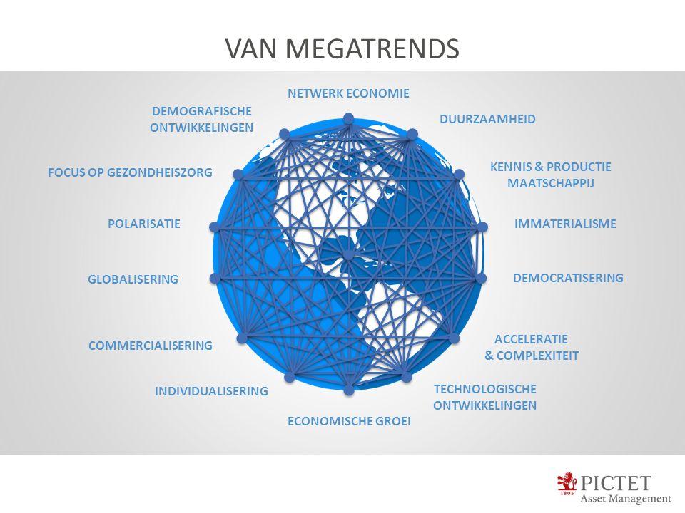DEMOGRAFISCHE ONTWIKKELINGEN FOCUS OP GEZONDHEISZORG GLOBALISERING COMMERCIALISERING POLARISATIE INDIVIDUALISERING ECONOMISCHE GROEI TECHNOLOGISCHE ONTWIKKELINGEN ACCELERATIE & COMPLEXITEIT DEMOCRATISERING IMMATERIALISME KENNIS & PRODUCTIE MAATSCHAPPIJ DUURZAAMHEID NETWERK ECONOMIE VAN MEGATRENDS