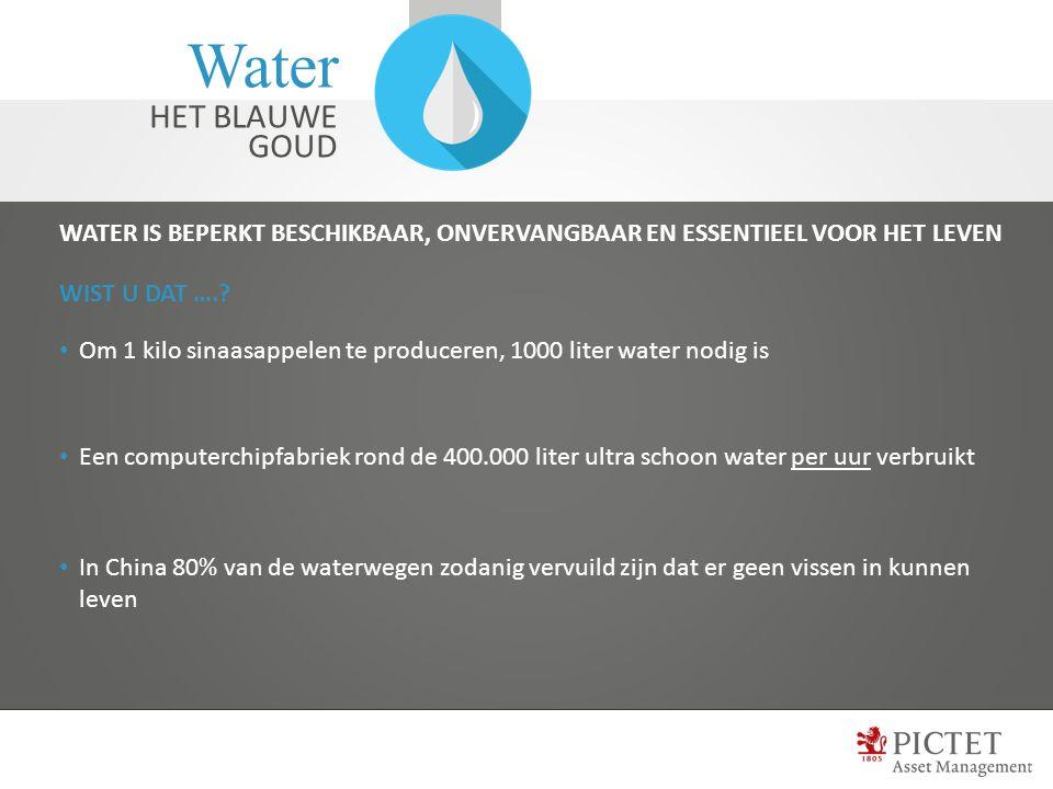 Water WATER IS BEPERKT BESCHIKBAAR, ONVERVANGBAAR EN ESSENTIEEL VOOR HET LEVEN HET BLAUWE GOUD WIST U DAT …..