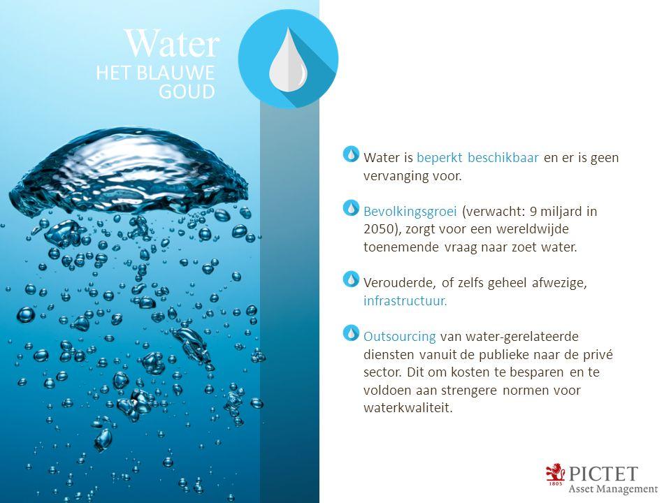 Water HET BLAUWE GOUD Water is beperkt beschikbaar en er is geen vervanging voor.
