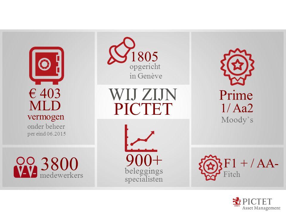 3800 medewerkers WIJ ZIJN PICTET 1805 opgericht in Genève € 403 MLD vermogen onder beheer per eind 06.2015 900+ beleggings specialisten F1 + / AA- Fitch Prime 1/ Aa2 Moody's