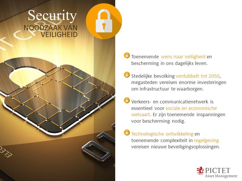 Security NOODZAAK VAN VEILIGHEID Toenemende wens naar veiligheid en bescherming in ons dagelijks leven.