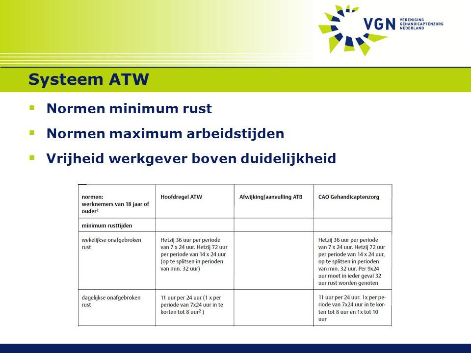 Systeem ATW  Normen minimum rust  Normen maximum arbeidstijden  Vrijheid werkgever boven duidelijkheid