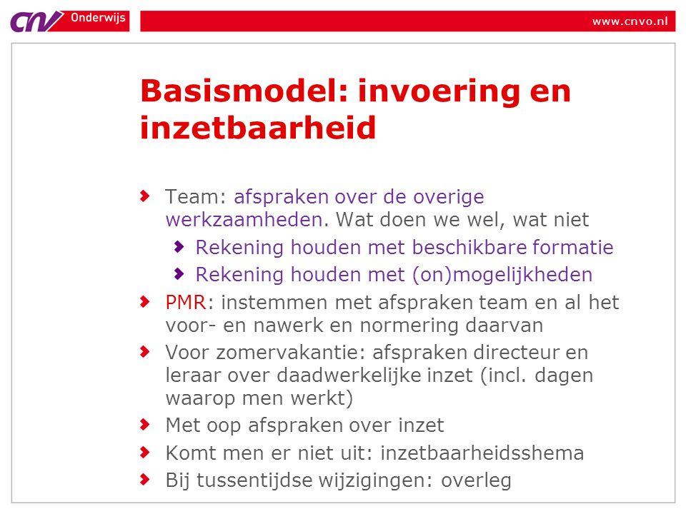 www.cnvo.nl Basismodel: invoering en inzetbaarheid Team: afspraken over de overige werkzaamheden.