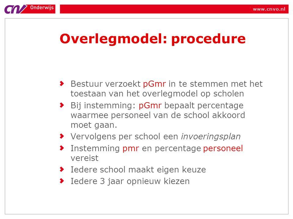 www.cnvo.nl Overlegmodel: procedure Bestuur verzoekt pGmr in te stemmen met het toestaan van het overlegmodel op scholen Bij instemming: pGmr bepaalt percentage waarmee personeel van de school akkoord moet gaan.